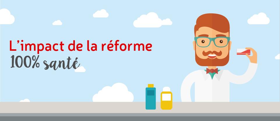 Impact de la réforme « 100 % santé »